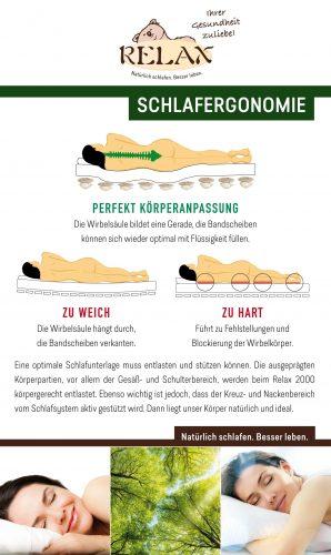 Iliosakralgelenk Schmerzen Beim Schlafen